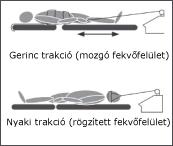 funkc_07_trakciok
